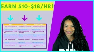Arise.com vs LiveOps.com vs Workingsolutions.com Review | Online, Remote Work From Home Jobs 2019