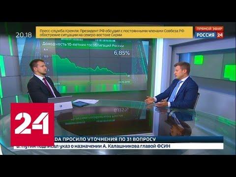 Экономика. Курс дня, 8 октября 2019 года - Россия 24