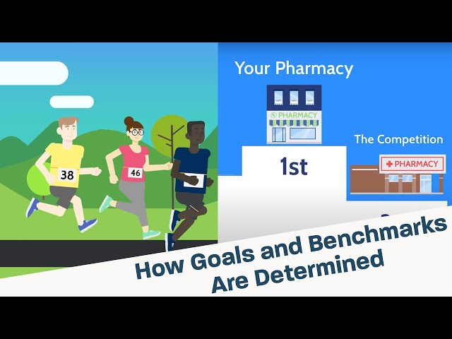 How Goals and Benchmarks Are Determined