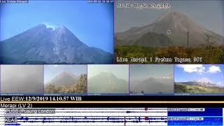 12/9/2019 - Mt Merapi TimeLapse