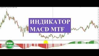 Индикатор MACD MTF