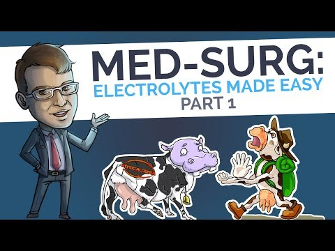 Med-Surg: Electrolytes Made Easy (Part 1) | Picmonic Nursing Webinar