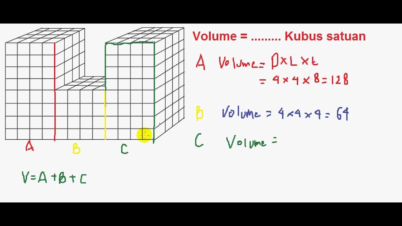Menghitung Volume Kubus Satuan Youtube