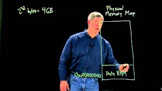 Video The PIC32 physical memory map (Kevin Lynch) download MP3, 3GP, MP4, WEBM, AVI, FLV Mei 2018