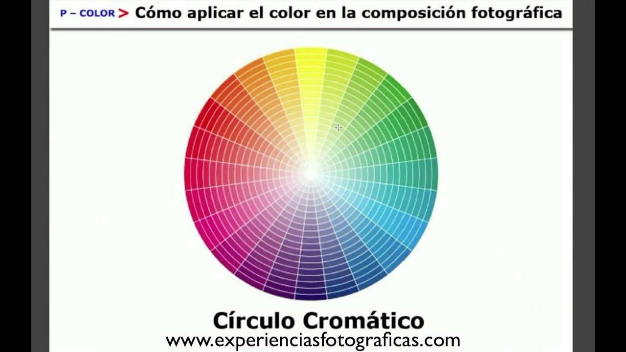 Composici U00f3n Fotogr U00e1fica  El Color En Fotograf U00eda  Colores Arm U00f3nicos Del C U00edrculo Crom U00e1tico