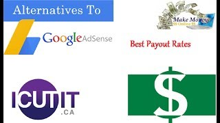 2018 Best Google AdSense Alternative By Shorten | Process Explained