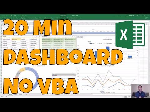 easy-excel-dashboard-with-power-query-no-vba-or-formulas
