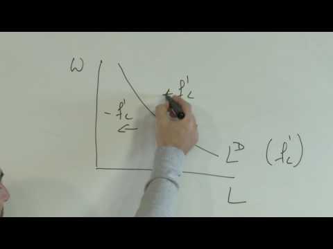 BUSCAS TRABAJO EN SUECIA? - EL MERCADO DE TRABAJO EN SUECIA de YouTube · Duración:  4 minutos 56 segundos  · Más de 11.000 vistas · cargado el 17.07.2014 · cargado por Carlos Savil