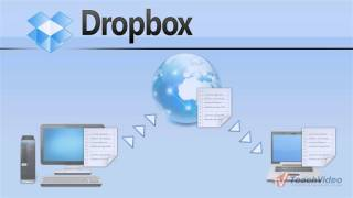 что такое Dropbox и для чего он нужен?