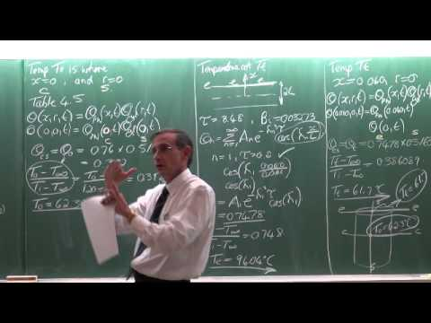Lecture 14 (2014). Transient heat conduction. Multidemensional systems