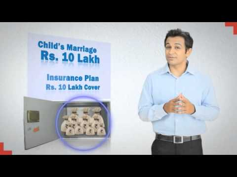 Savings and Investment Plans - Online Insurance Buying Tips - HDFC Life - Sar Utha Ke Jiyo