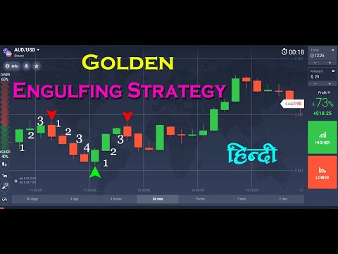 Best Binary Option Engulfing Strategy 2020 | No Loss Binary Options Strategy (Part Two)