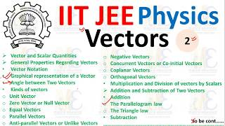 Vectors for IIT JEE NEET and Class 11th Concept of Vectors and Its Types for IIT JEE MAINS ADVANCE