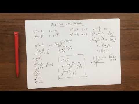 Логарифм. Часть 1.  Понятие логарифма. Введение.
