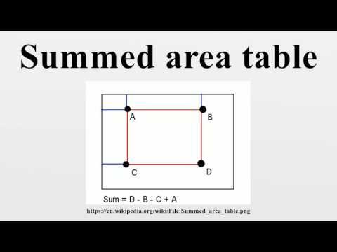 Summed area table