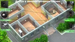 Синергет КСБО(, 2012-03-28T11:35:27.000Z)