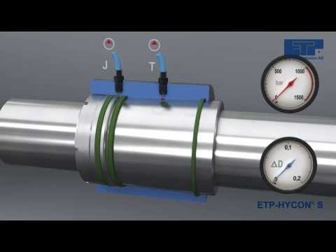 Installation Instructions for Hycon Shaft-Shaft Bushings from ETP