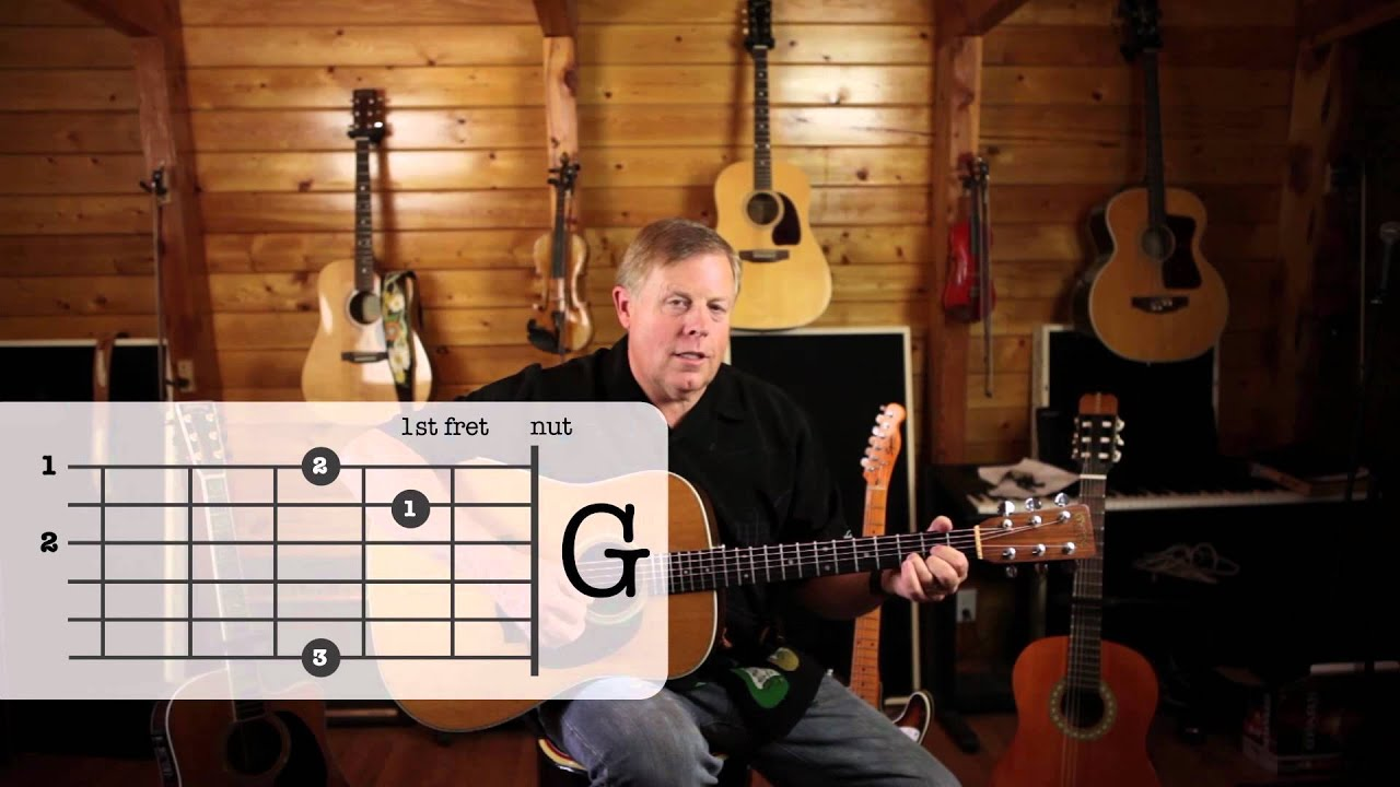 Guitar Instruction By Seth Three Chords And Sweet Home Alabama To