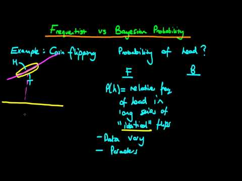 Bayesian vs frequentist statistics probability - part 1
