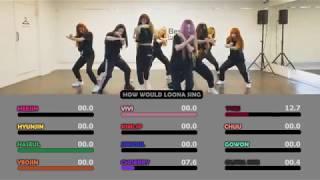 "Gambar cover 이달의 소녀 (LOONA) ""NCT 127 - Cherry Bomb"" Dance Cover BlockBerryCreative"