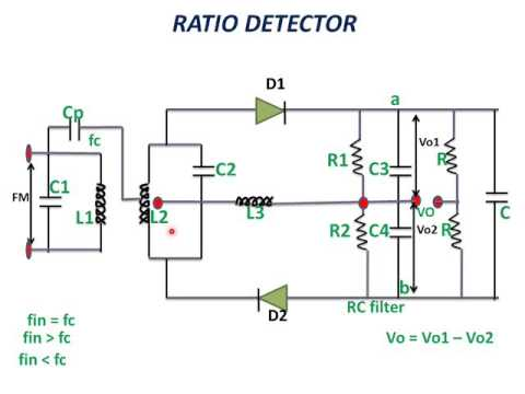 LEARN AND GROW !! RATIO DETECTOR !