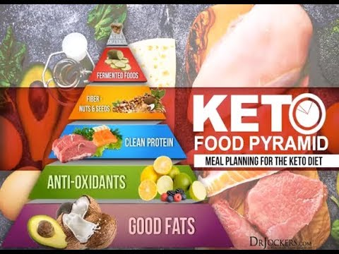 the-keto-food-pyramid:-meal-planning-for-the-keto-diet