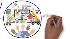 Affordable Web Design, SEO Company Toronto, Montreal, Winnipeg | MJ Marketing