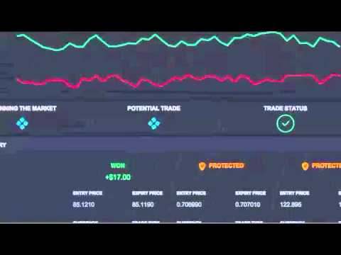 Binary Options Automated Trading Robots