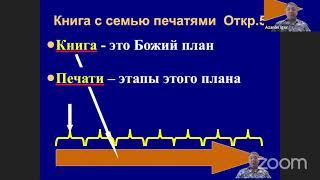 Игорь Азанов || 07 Эсхатология - наука о Последнем времени |