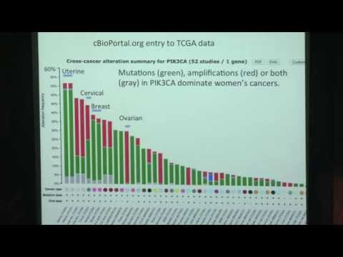 Boxer Lecture 2015, Lewis C. Cantley, PhD - PI 3-Kinase And Cancer Metabolism
