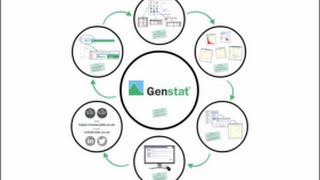 Genstat Overview
