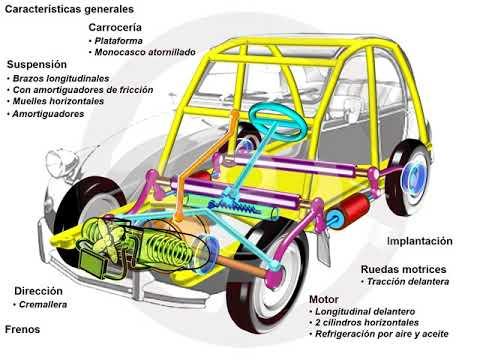 Citroën 2 CV (1/6)