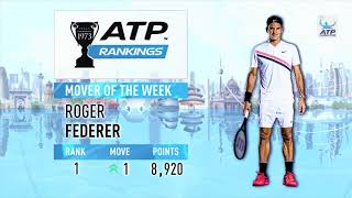 ATP Rankings Update 18 June 2018