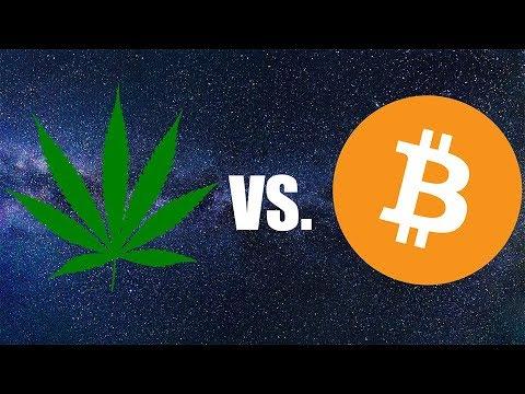 Derivative trading vs forex trading
