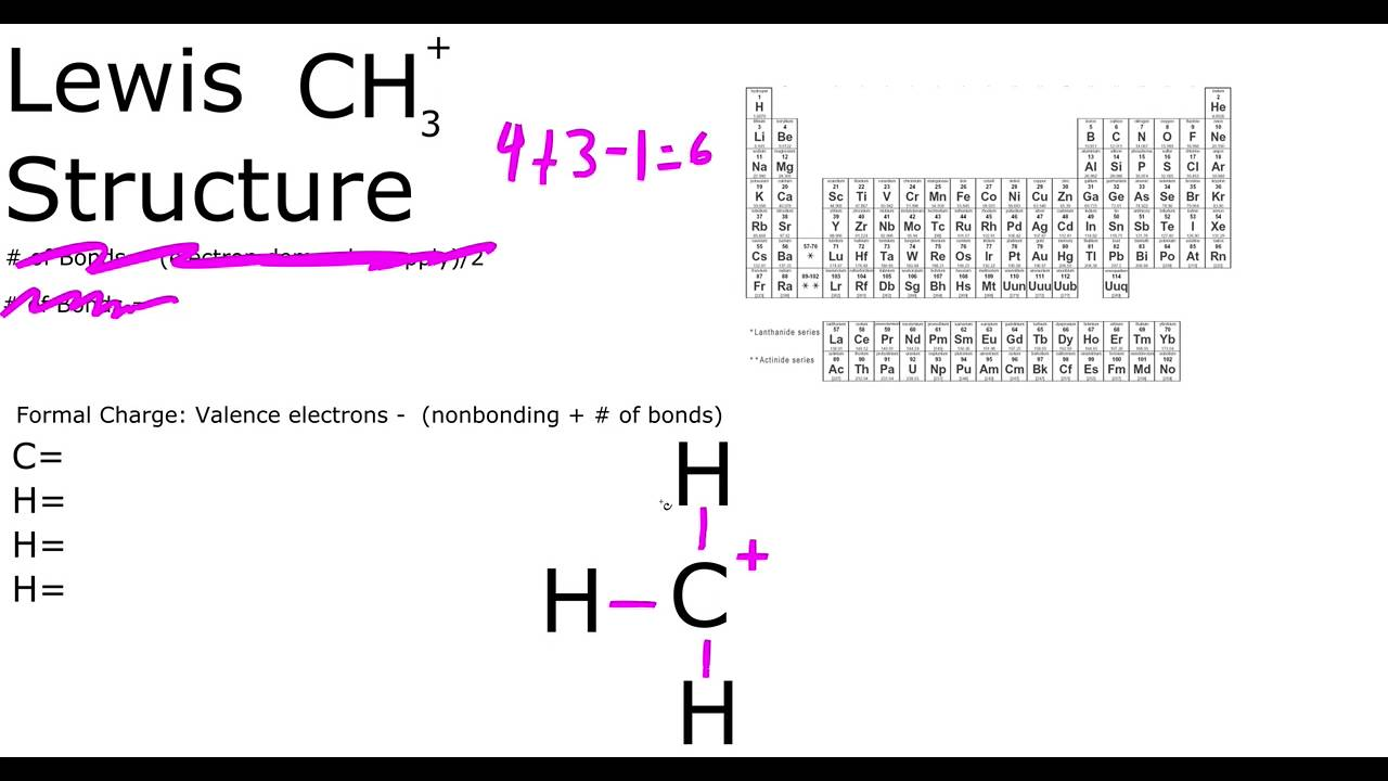 Ch3cl Electron Geometry And Molecular Shape: CH3+ Lewis Structure Methyl Cation