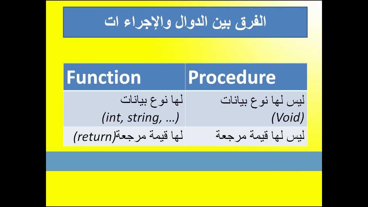 12. الوظائف Methods (الدوال Functions، الإجراءات Procedures)