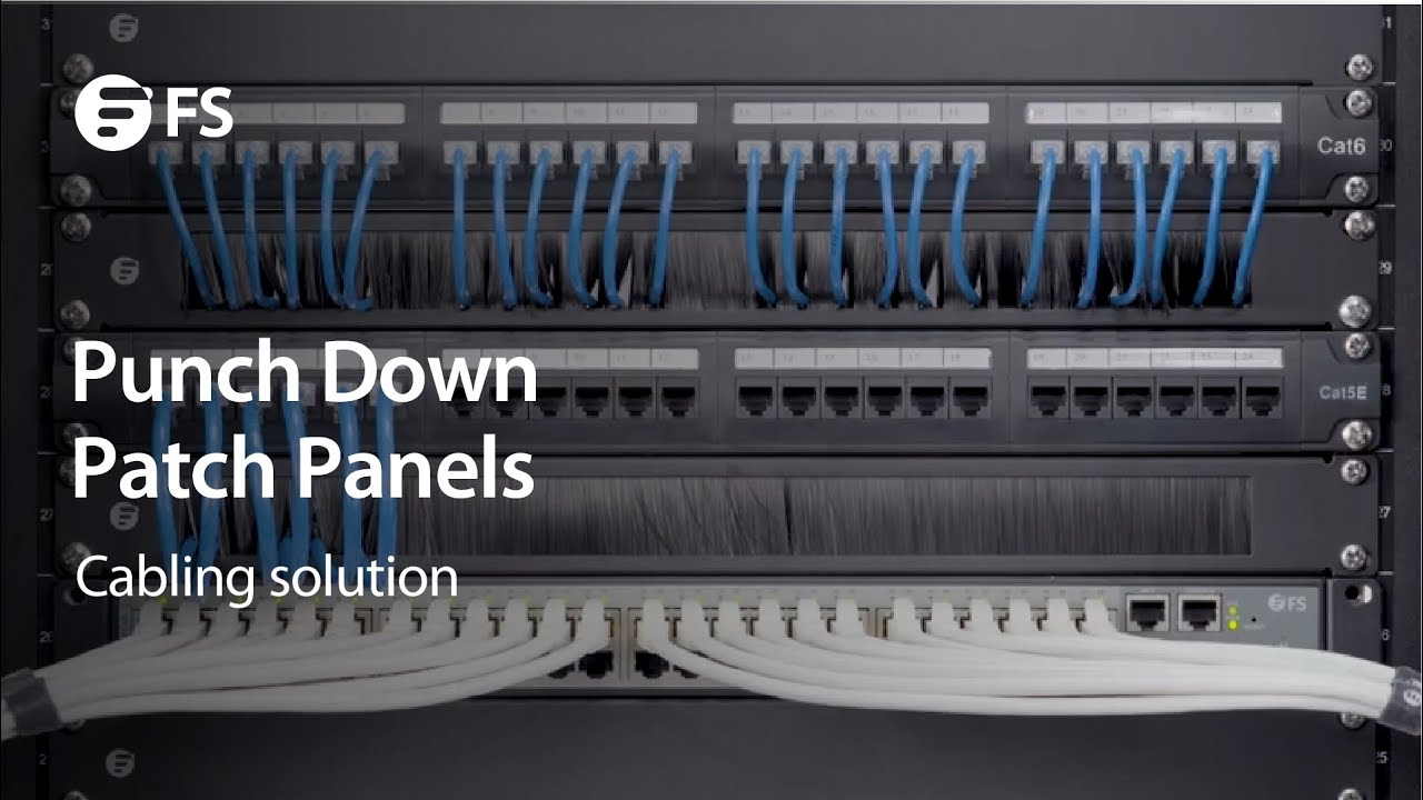 1u 24 ports cat5e unshielded 110 punch down patch panel fs fiberstore [ 1280 x 720 Pixel ]