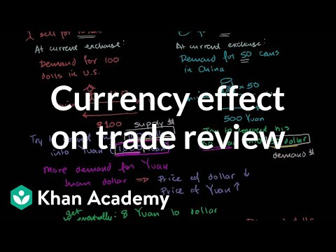 currency-effect-on-trade-review