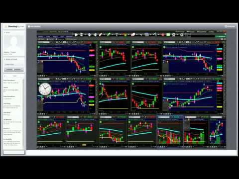Master Binary Options - Learn The Secrets To Profit