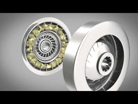 Nguyên lý làm việc của biến mô thủy lực - Torque converter