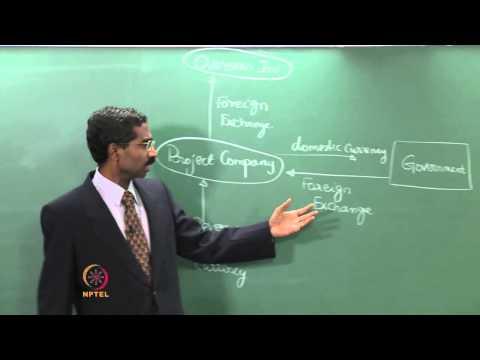 Mod-08 Lec-34 Risk Management - Country / Political risks III