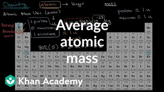 Introduction to average atomic mass