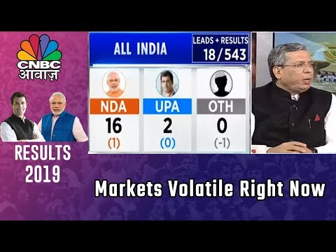 CNBC Awaaz Live Business News Channel | Experts Believe Market Will Not Be Stable Today