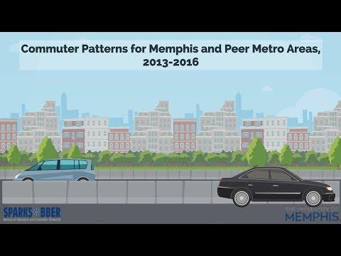 Memphis Peer Cities Commuting