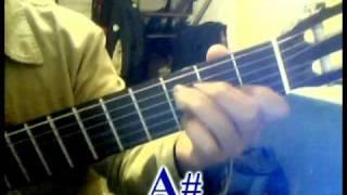 Cristo yo creo en tí acorde en guitarra (David Cancino)
