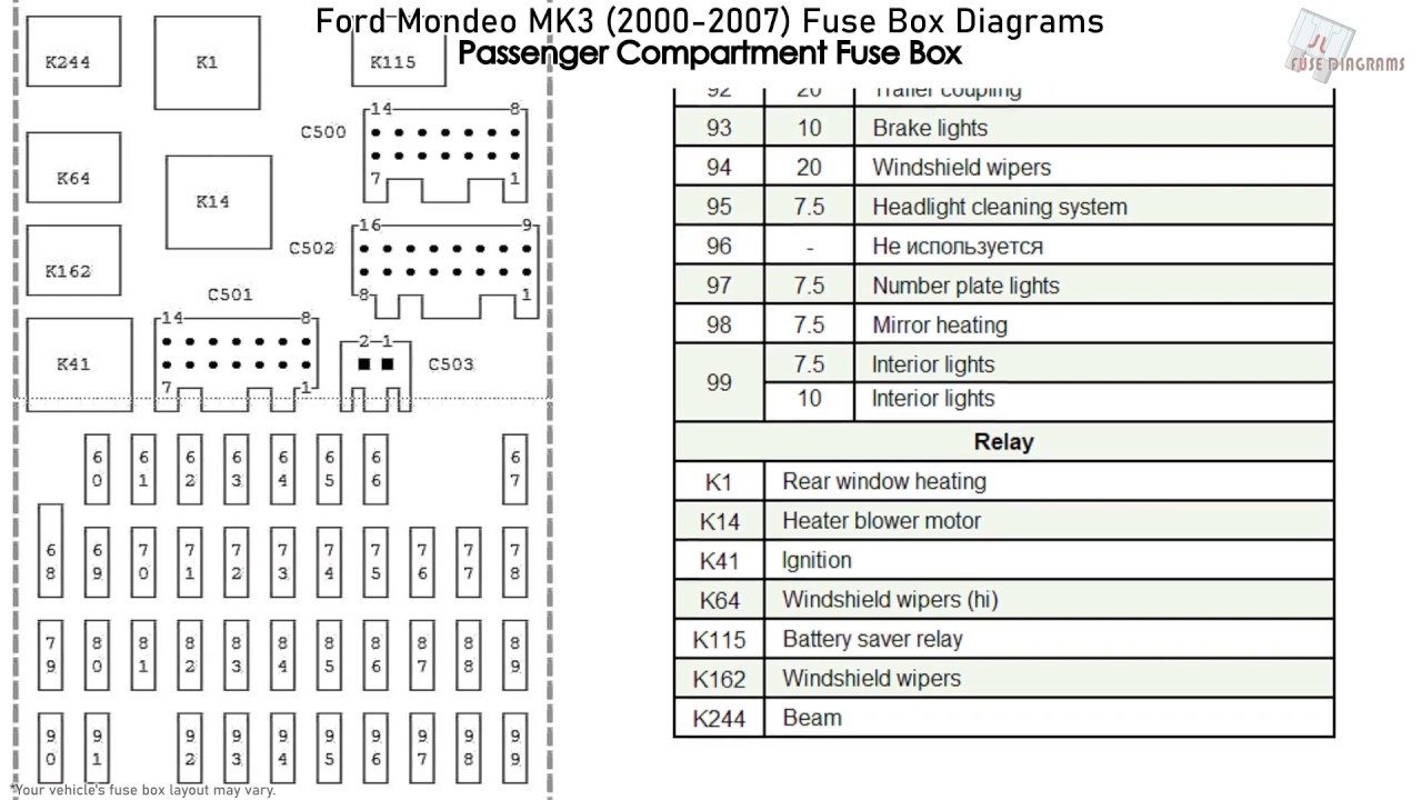 Ford Mondeo Mk3 2000 2007 Fuse Box Diagrams Youtube