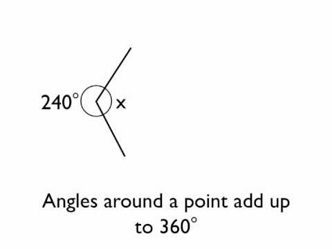 Angles around a point - YouTube