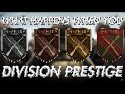 WHAT HAPPENS WHEN YOU MAX PRESTIGE DIVISIONS! SECRET DIVISION WEAPONS! (WW2 Division Prestige)