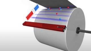 Fraser Anti-static - Neos Powerful & Intelligent Static Control Bars