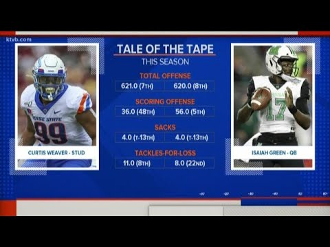 Tale of the Tape: How Boise State matches up against the Marshall Thundering Herd thumbnail